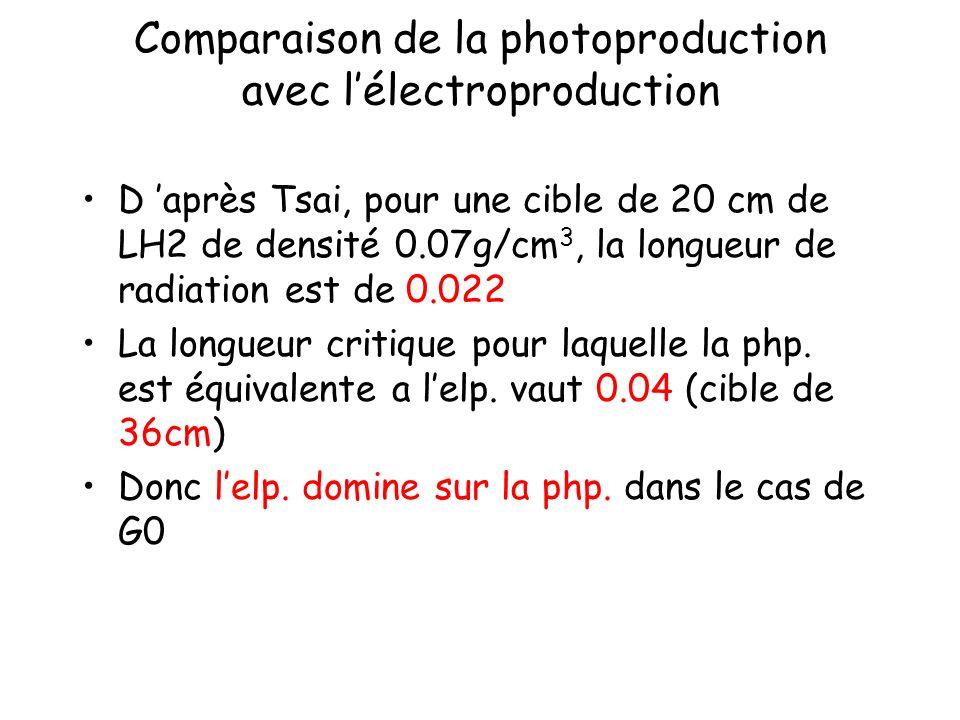 Comparaison de la photoproduction avec lélectroproduction D après Tsai, pour une cible de 20 cm de LH2 de densité 0.07g/cm 3, la longueur de radiation est de 0.022 La longueur critique pour laquelle la php.