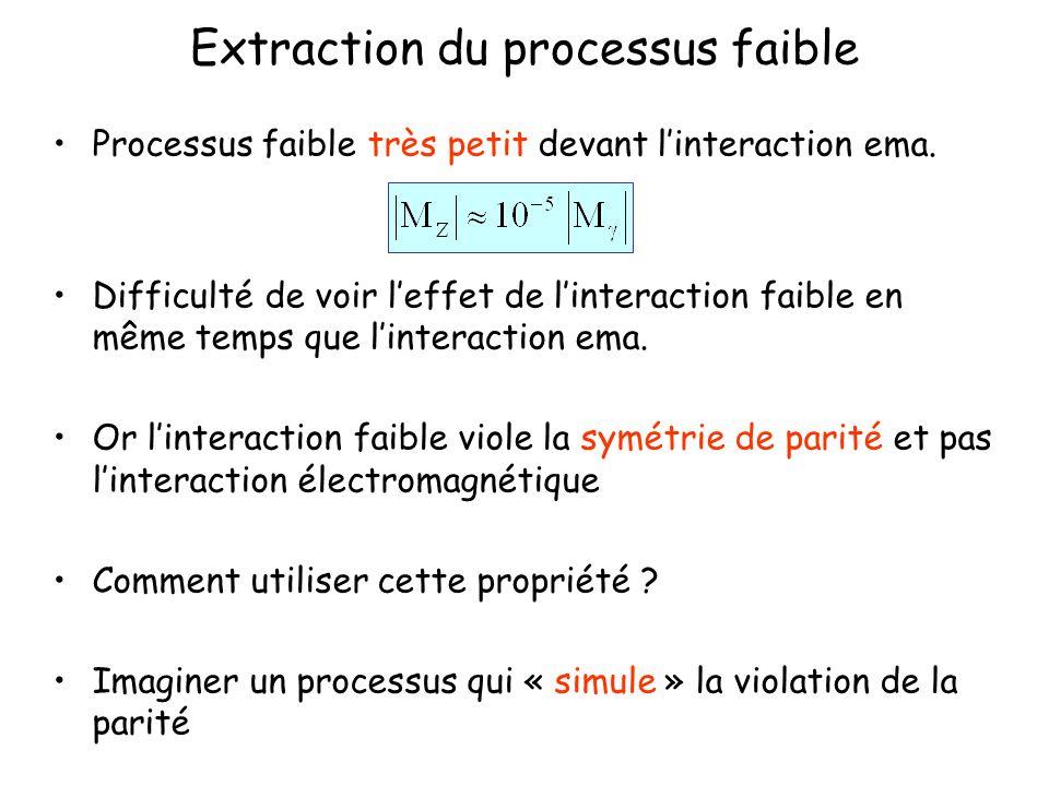 Extraction du processus faible Processus faible très petit devant linteraction ema.