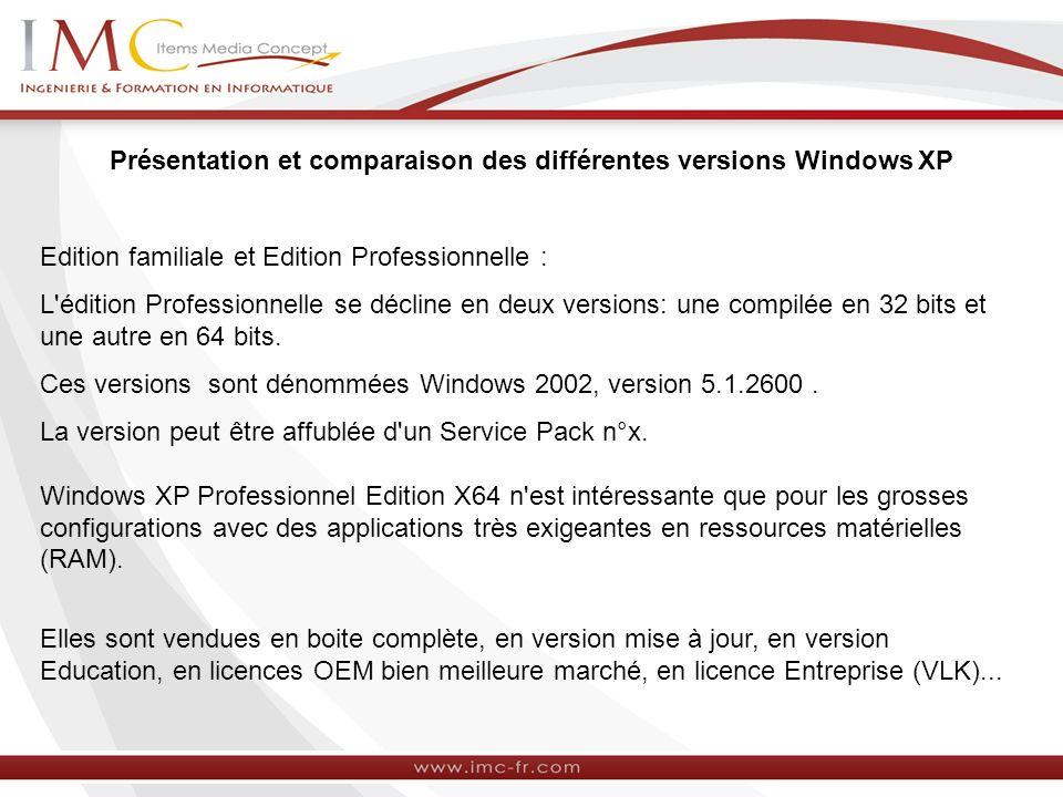 Présentation et comparaison des différentes versions Windows XP Edition familiale et Edition Professionnelle : L'édition Professionnelle se décline en