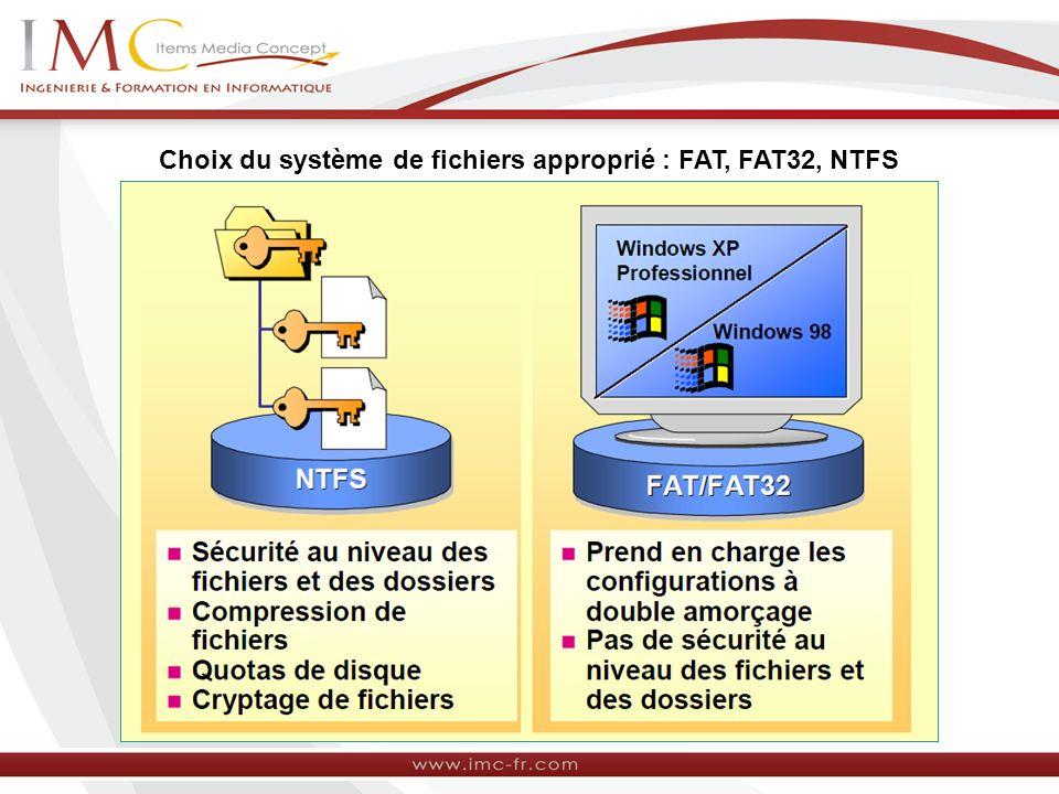 Choix du système de fichiers approprié : FAT, FAT32, NTFS