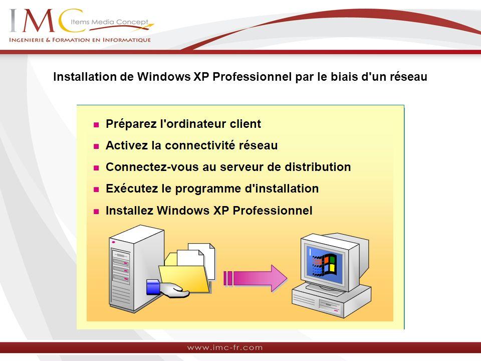 Installation de Windows XP Professionnel par le biais d'un réseau