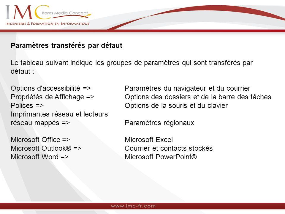 Paramètres transférés par défaut Le tableau suivant indique les groupes de paramètres qui sont transférés par défaut : Options d'accessibilité =>Param