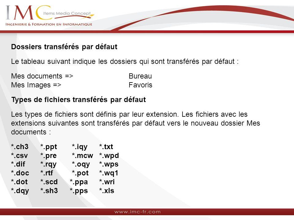 Dossiers transférés par défaut Le tableau suivant indique les dossiers qui sont transférés par défaut : Mes documents =>Bureau Mes Images =>Favoris Ty