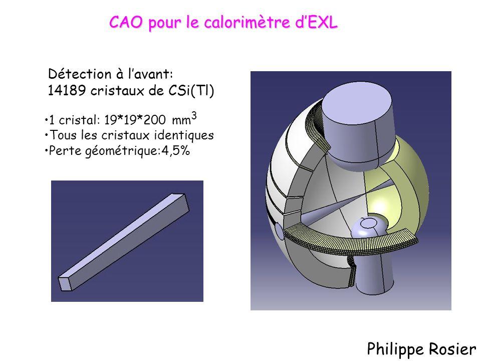 Détection à lavant: 14189 cristaux de CSi(Tl) 1 cristal: 19*19*200 mm 3 Tous les cristaux identiques Perte géométrique:4,5% Philippe Rosier CAO pour le calorimètre dEXL