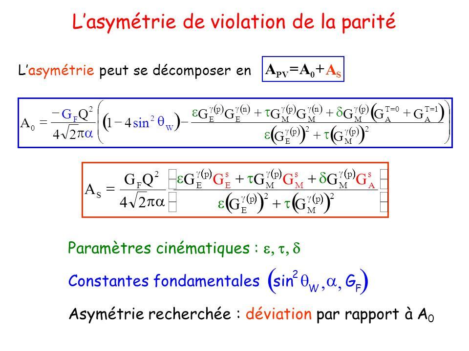 Lasymétrie peut se décomposer en S0 PV AAA Lasymétrie de violation de la parité Paramètres cinématiques : Constantes fondamentales 2 FW G,, sin Asymétrie recherchée : déviation par rapport à A 0 2 p M 2 p E s A p M s M p M s E p E 2 F S GG GGGGGG 24 QG A