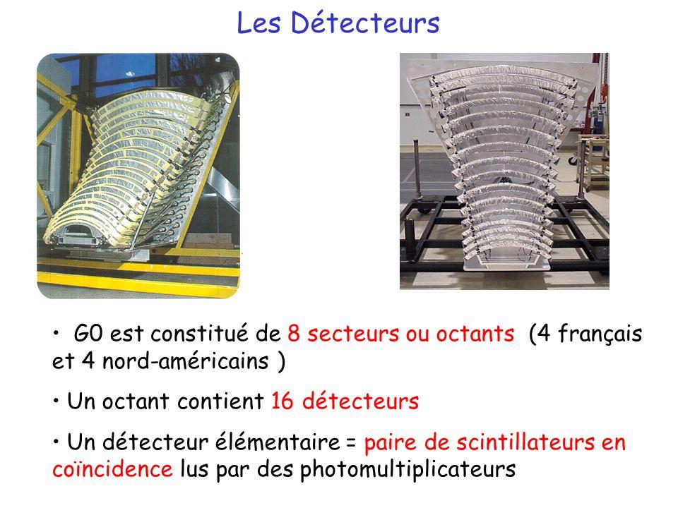 Les Détecteurs G0 est constitué de 8 secteurs ou octants (4 français et 4 nord-américains ) Un octant contient 16 détecteurs Un détecteur élémentaire = paire de scintillateurs en coïncidence lus par des photomultiplicateurs