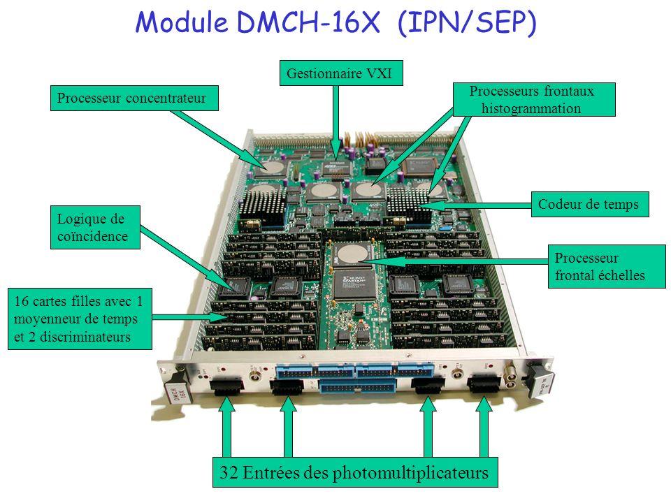 32 Entrées des photomultiplicateurs 16 cartes filles avec 1 moyenneur de temps et 2 discriminateurs Processeur frontal échelles Codeur de temps Processeurs frontaux histogrammation Gestionnaire VXI Processeur concentrateur Logique de coïncidence Module DMCH-16X (IPN/SEP)
