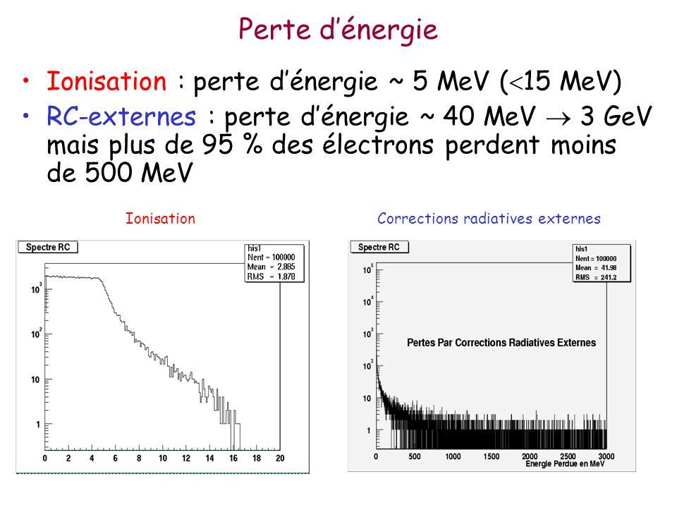 Ionisation Corrections radiatives externes Ionisation : perte dénergie ~ 5 MeV ( 15 MeV) RC-externes : perte dénergie ~ 40 MeV 3 GeV mais plus de 95 % des électrons perdent moins de 500 MeV Perte dénergie