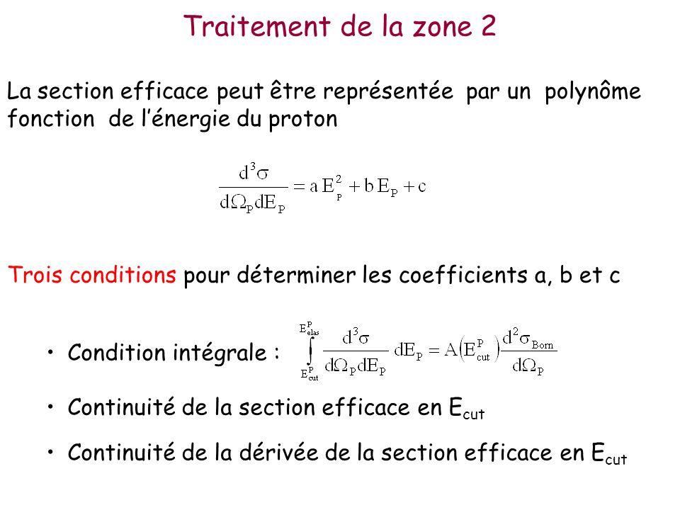 Traitement de la zone 2 Trois conditions pour déterminer les coefficients a, b et c Condition intégrale : Continuité de la section efficace en E cut Continuité de la dérivée de la section efficace en E cut La section efficace peut être représentée par un polynôme fonction de lénergie du proton