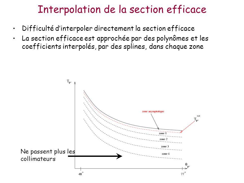 Interpolation de la section efficace Ne passent plus les collimateurs Difficulté dinterpoler directement la section efficace La section efficace est approchée par des polynômes et les coefficients interpolés, par des splines, dans chaque zone