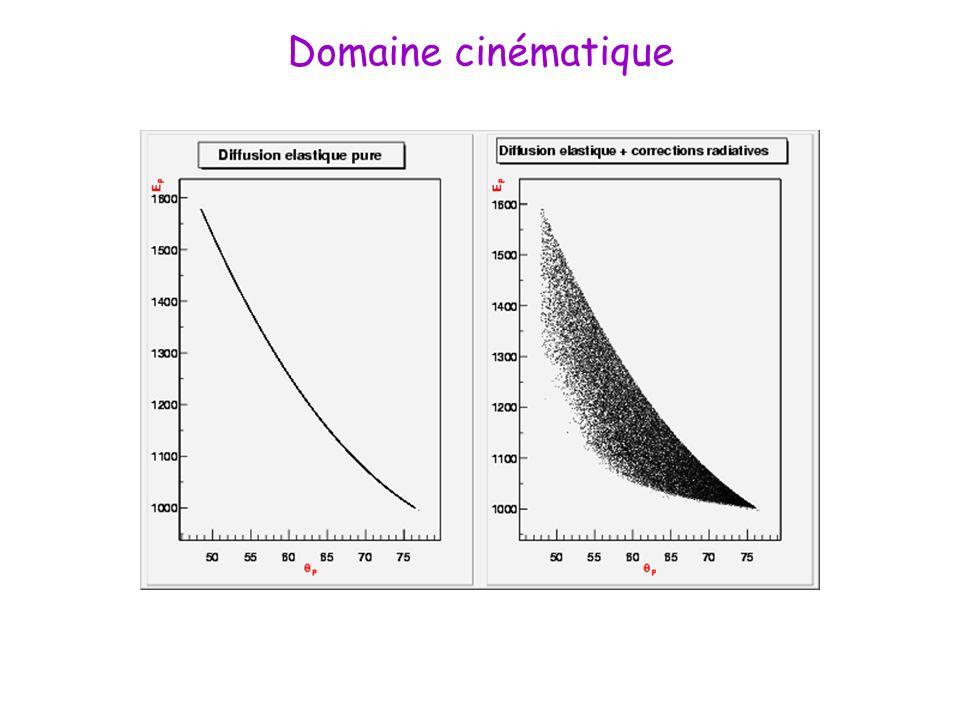 Domaine cinématique