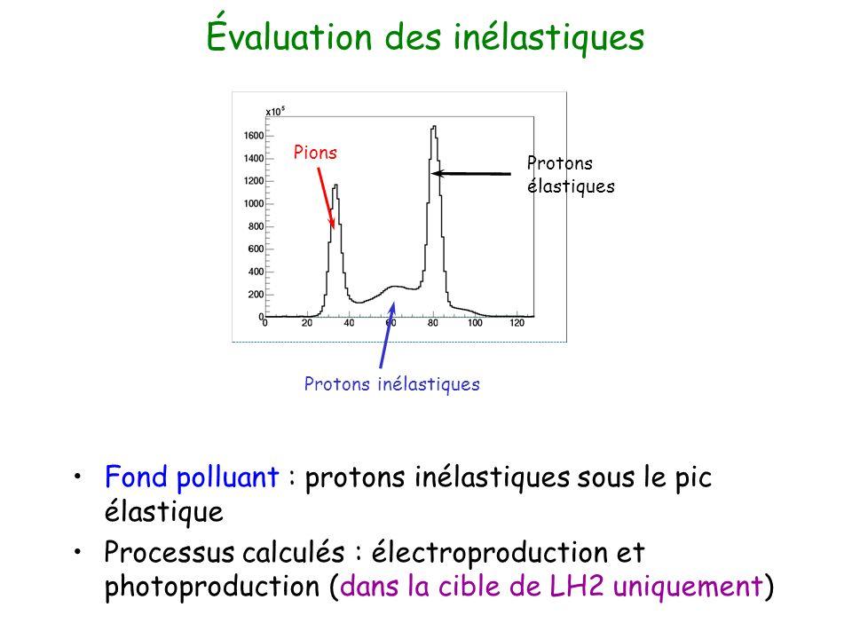 Évaluation des inélastiques Fond polluant : protons inélastiques sous le pic élastique Processus calculés : électroproduction et photoproduction (dans la cible de LH2 uniquement) Pions Protons inélastiques Protons élastiques