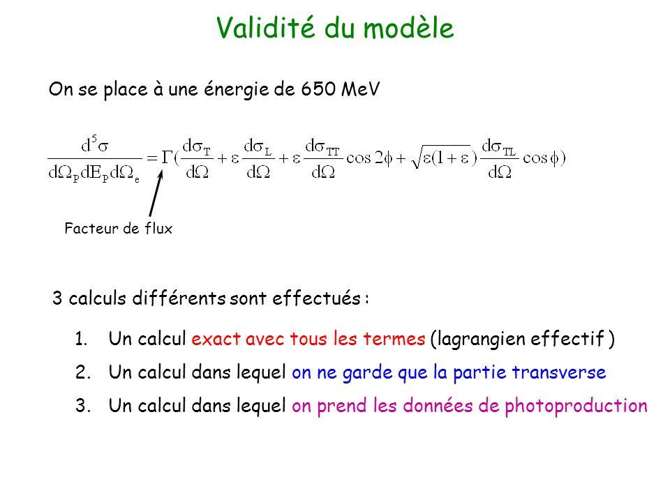 Validité du modèle On se place à une énergie de 650 MeV Facteur de flux 3 calculs différents sont effectués : 1.Un calcul exact avec tous les termes (lagrangien effectif ) 2.Un calcul dans lequel on ne garde que la partie transverse 3.Un calcul dans lequel on prend les données de photoproduction