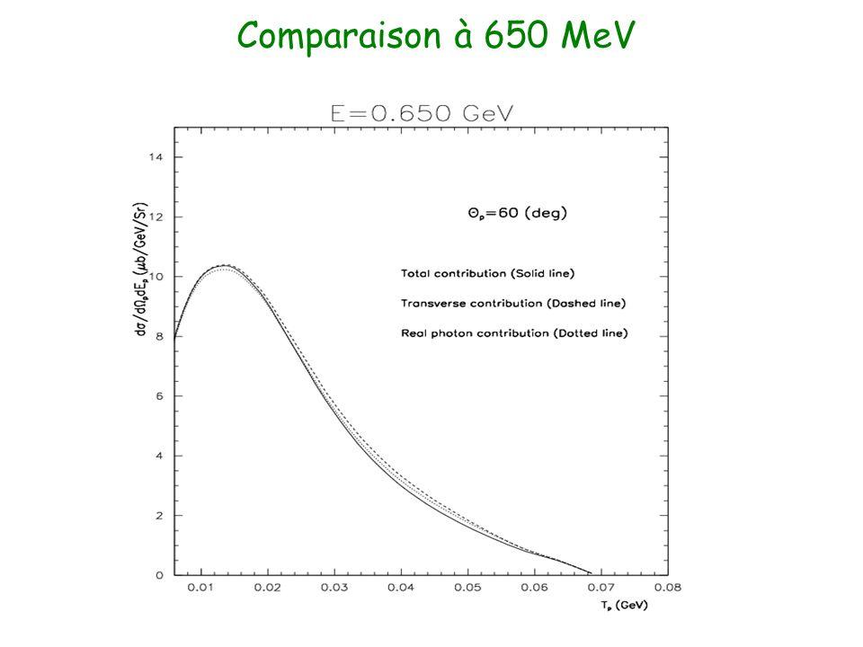 Comparaison à 650 MeV