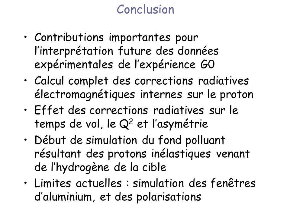 Conclusion Contributions importantes pour linterprétation future des données expérimentales de lexpérience G0 Calcul complet des corrections radiatives électromagnétiques internes sur le proton Effet des corrections radiatives sur le temps de vol, le Q 2 et lasymétrie Début de simulation du fond polluant résultant des protons inélastiques venant de lhydrogène de la cible Limites actuelles : simulation des fenêtres daluminium, et des polarisations