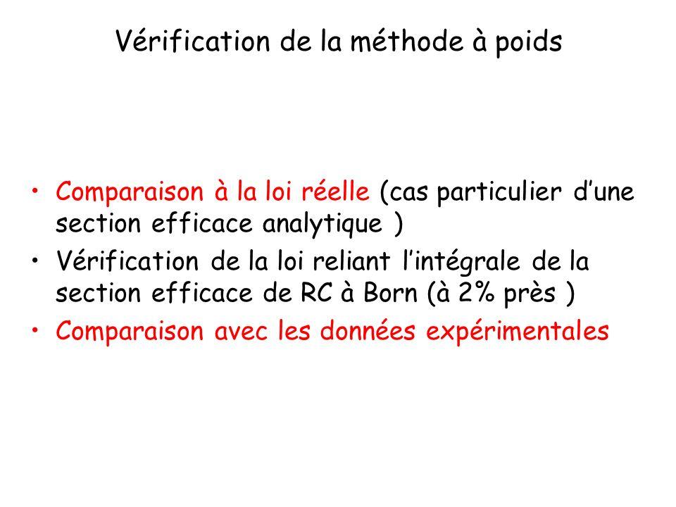 Vérification de la méthode à poids Comparaison à la loi réelle (cas particulier dune section efficace analytique ) Vérification de la loi reliant lintégrale de la section efficace de RC à Born (à 2% près ) Comparaison avec les données expérimentales
