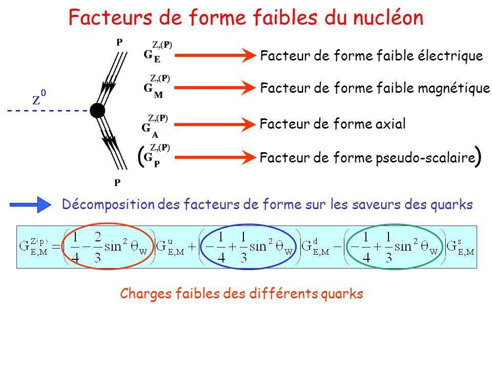 Facteurs de forme faibles du nucléon Décomposition des facteurs de forme sur les saveurs des quarks Facteur de forme faible électrique Facteur de forme pseudo-scalaire Facteur de forme faible magnétique Facteur de forme axial Charges faibles des différents quarks ( )