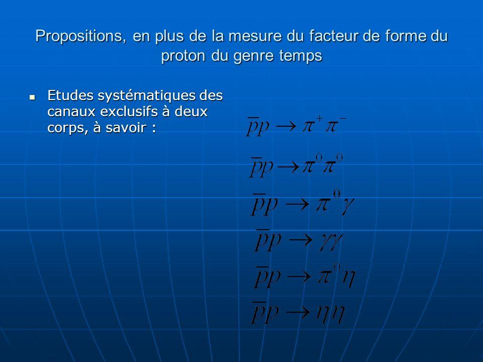 Propositions, en plus de la mesure du facteur de forme du proton du genre temps Etudes systématiques des canaux exclusifs à deux corps, à savoir : Etudes systématiques des canaux exclusifs à deux corps, à savoir :
