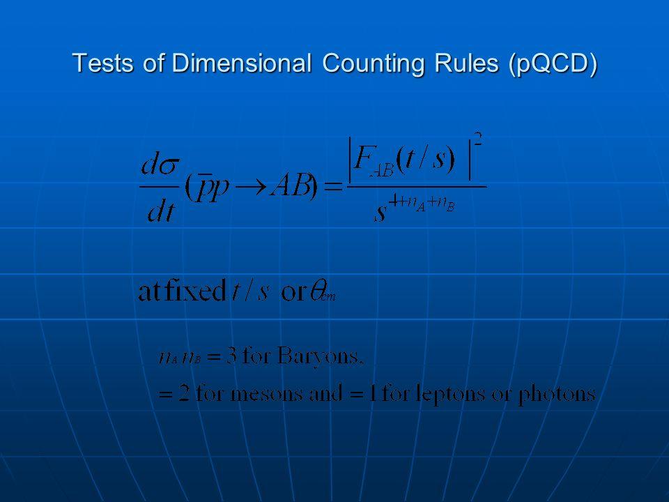 Dimensional Counting Rules for hard exclusive processes, Brodsky, Farrar, Matveev, Muradyan, Tavkhelidze (1973) et Brodsky, Lepage (1981)