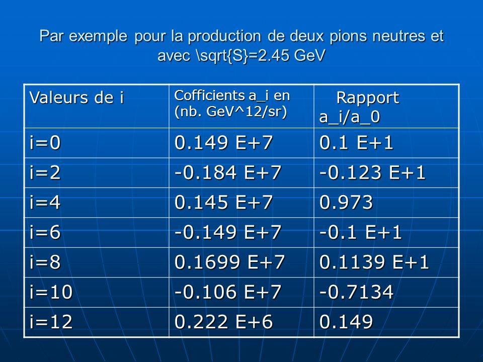 Par exemple pour la production de deux pions neutres et avec \sqrt{S}=2.45 GeV Valeurs de i Cofficients a_i en (nb.