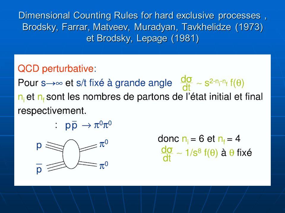 Etude de la faisabilité de ces réactions avec le détecteur Panda 1) Correspondance cinématique en fonction de S pour différentes valeurs de θlab1) Correspondance cinématique en fonction de S pour différentes valeurs de θlab 2) Energie cinétique du pion en fonction de S pour différentes valeurs de θlab2) Energie cinétique du pion en fonction de S pour différentes valeurs de θlab 3) Limites supérieures permises de lénergie cinétique du pion neutre reconstruit à partir des deux photons émis en fonction de la résolution angulaire Δθ du calorimètre3) Limites supérieures permises de lénergie cinétique du pion neutre reconstruit à partir des deux photons émis en fonction de la résolution angulaire Δθ du calorimètre 4) Courbe defficacité de détection du pi04) Courbe defficacité de détection du pi0