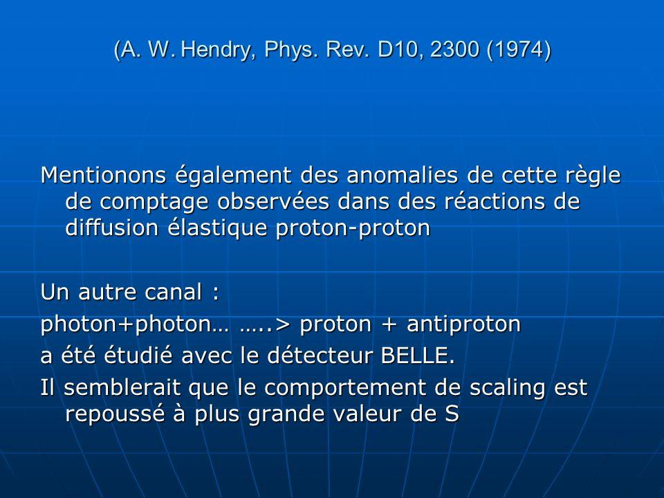 (A. W. Hendry, Phys. Rev.