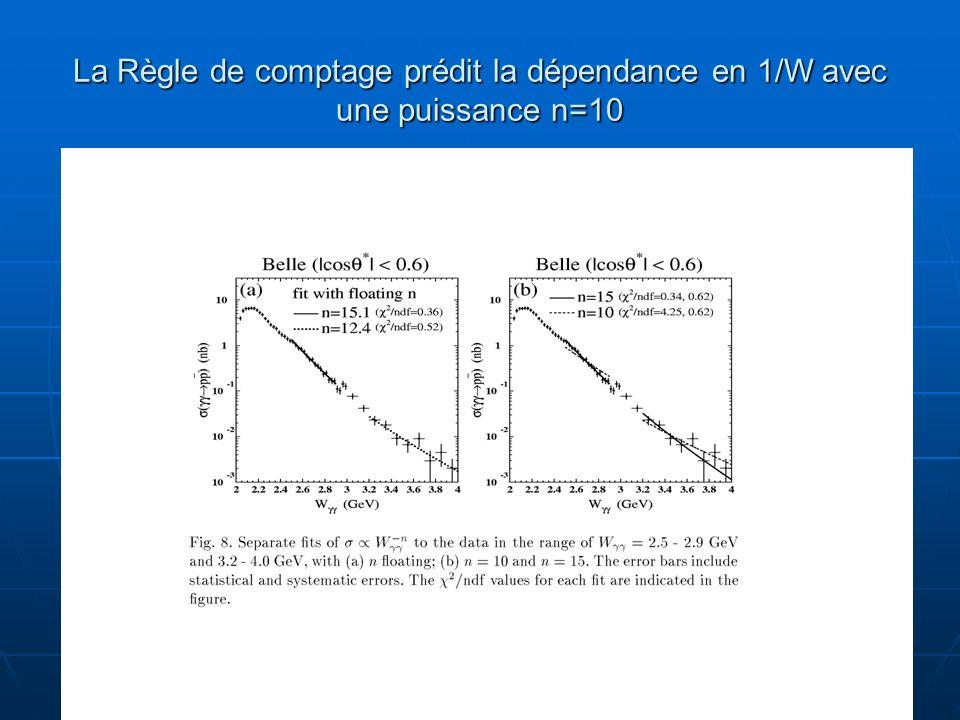 Les résultats préliminaires de notre étude pour les canaux de deux pions neutres ou chargés Nous cherchons une paramétrisation des sections efficaces différentielles en sinspirant des règles de comptage de pQCD utilisant les résultats expérimentaux existants.