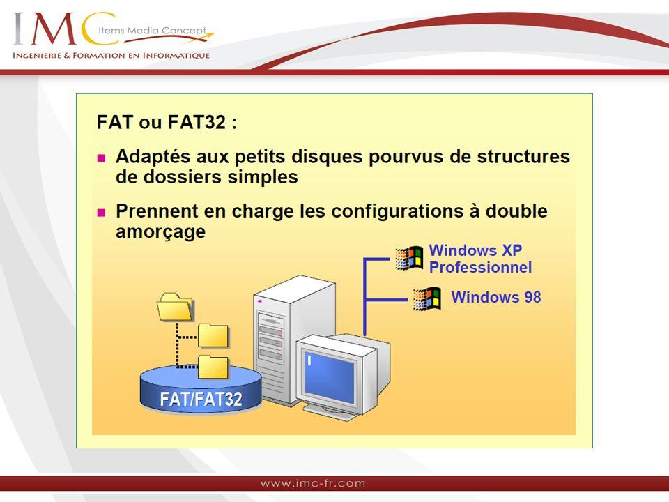 FAT est le système de fichiers qui est utilisé par Microsoft MS-DOS® et les versions suivantes de Windows.