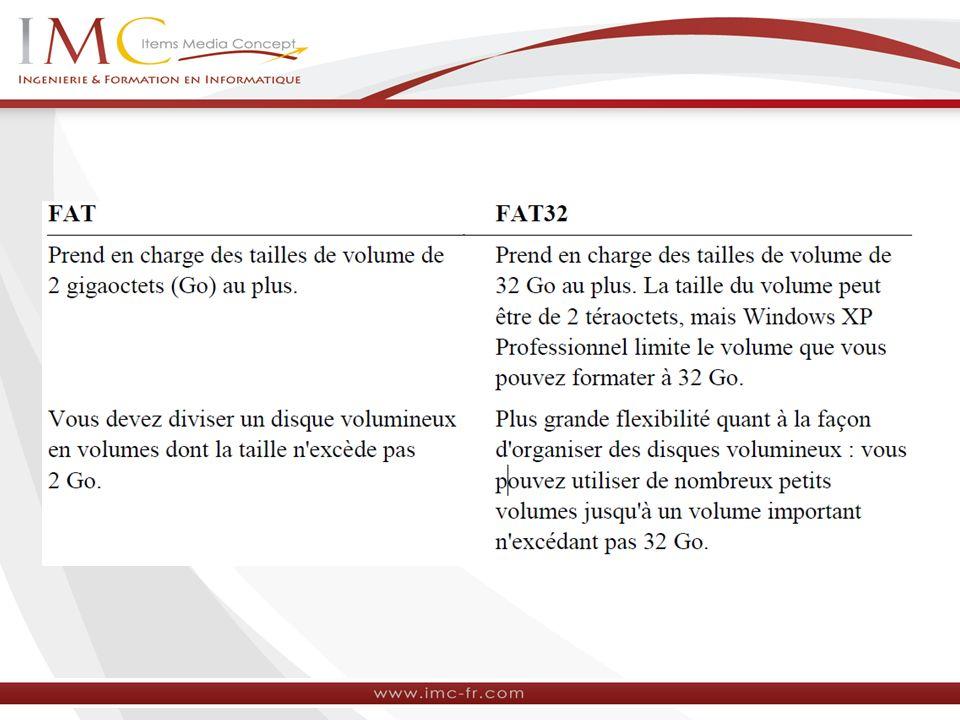 Les systèmes d exploitation peuvent accéder uniquement aux volumes qui sont au format d un système de fichiers qu ils prennent en charge.