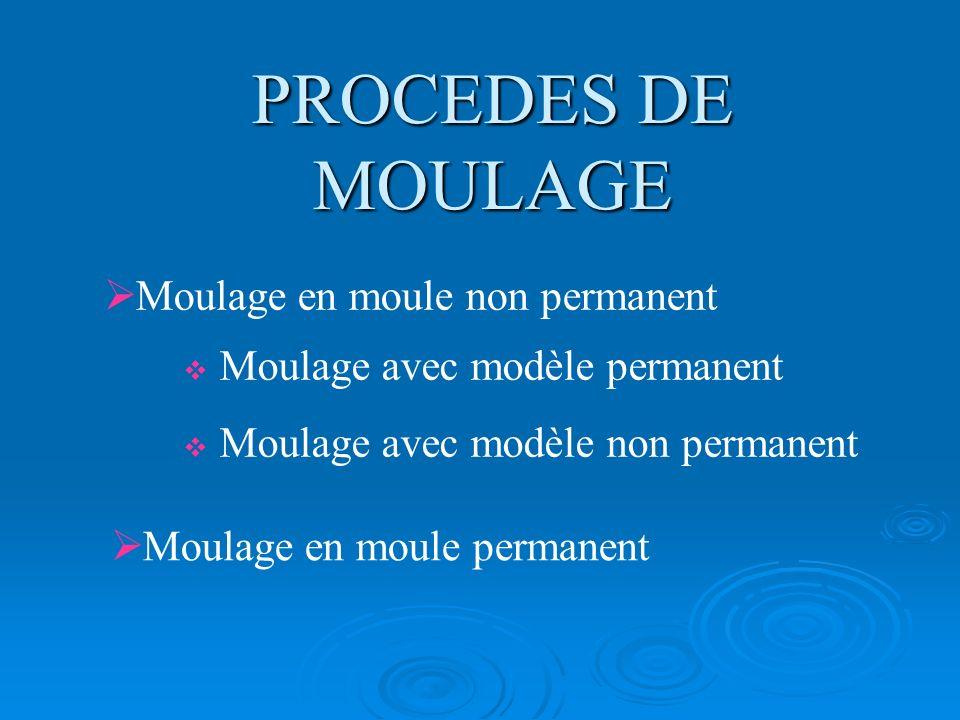 PROCEDES DE MOULAGE Moulage en moule non permanent Moulage avec modèle permanent Moulage avec modèle non permanent Moulage en moule permanent