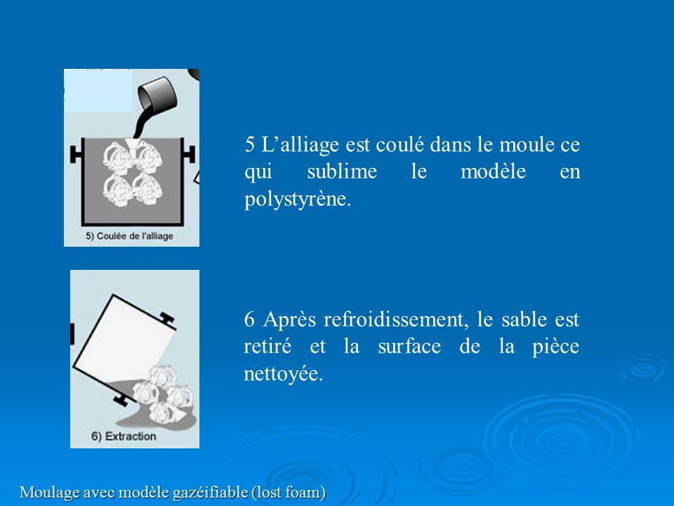 Moulage avec modèle gazéifiable (lost foam) 5 Lalliage est coulé dans le moule ce qui sublime le modèle en polystyrène. 6 Après refroidissement, le sa
