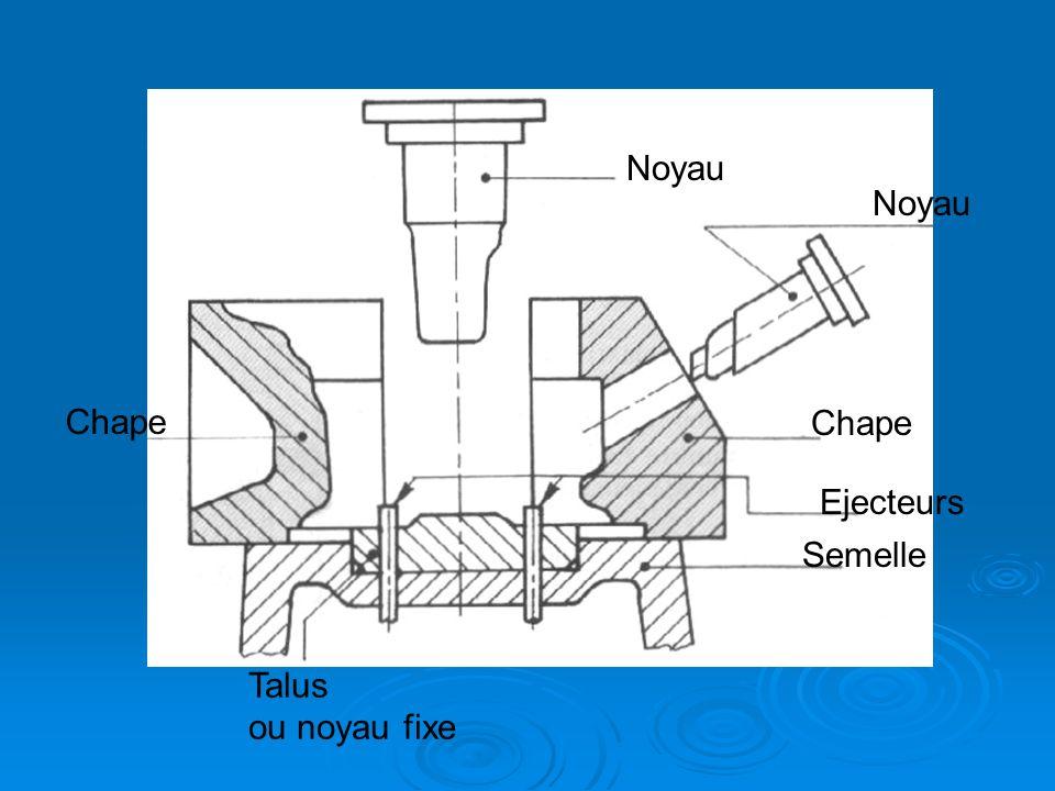 Noyau Chape Ejecteurs Semelle Chape Talus ou noyau fixe