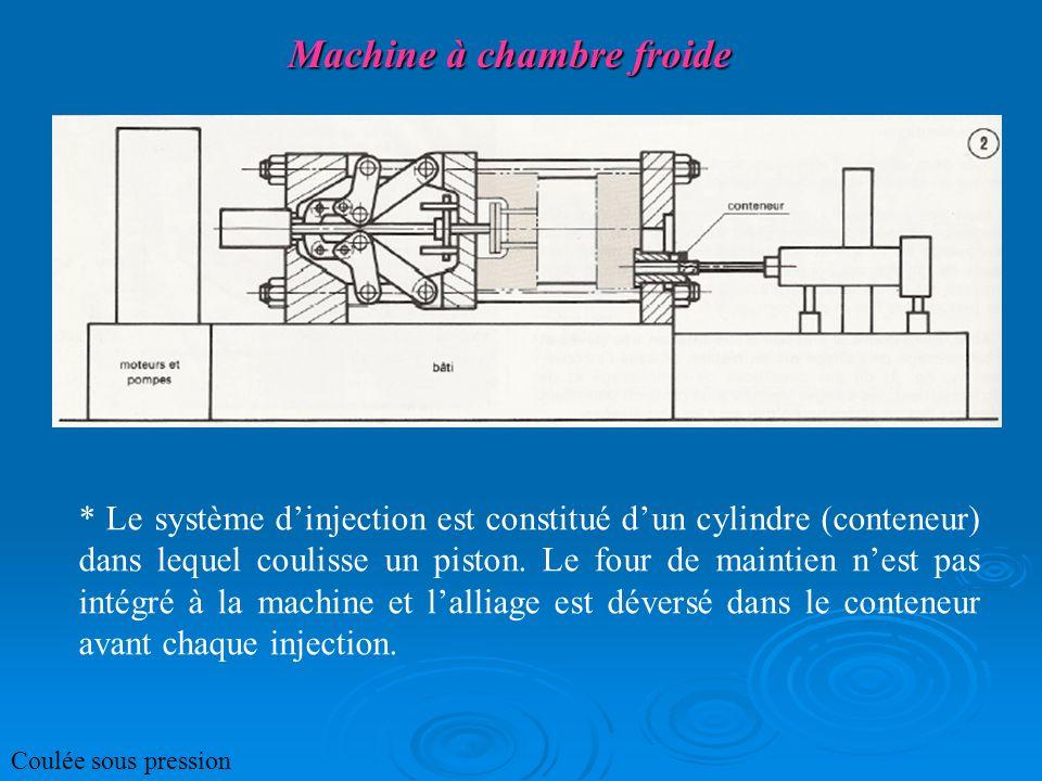 * Le système dinjection est constitué dun cylindre (conteneur) dans lequel coulisse un piston. Le four de maintien nest pas intégré à la machine et la