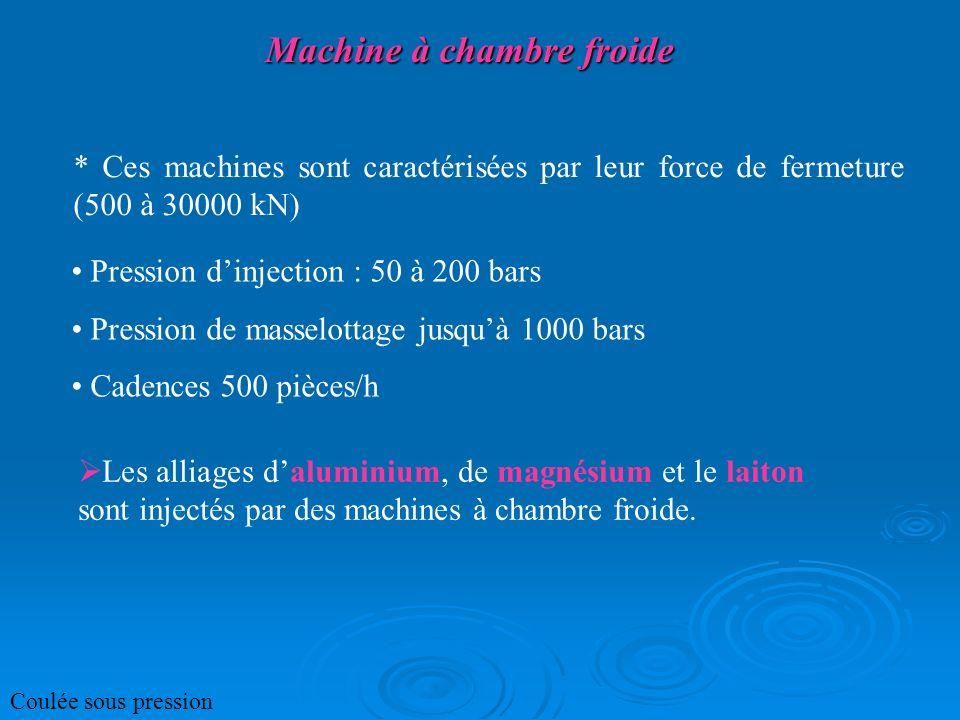 * Ces machines sont caractérisées par leur force de fermeture (500 à 30000 kN) Machine à chambre froide Coulée sous pression Pression dinjection : 50