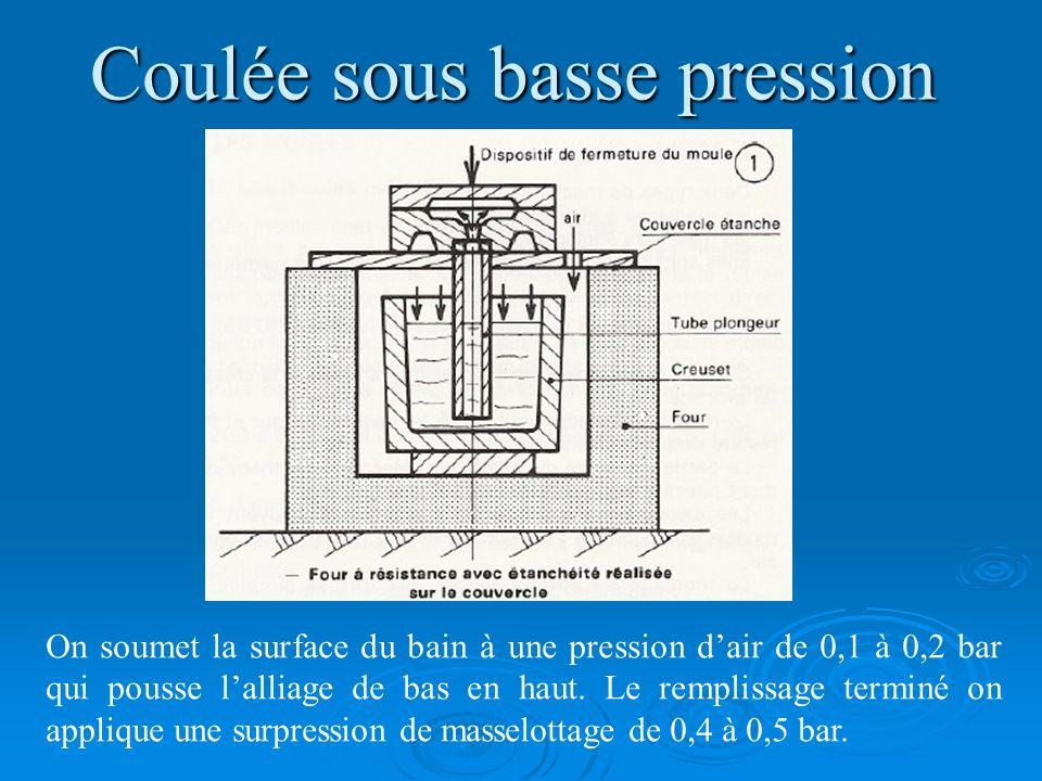 Coulée sous basse pression On soumet la surface du bain à une pression dair de 0,1 à 0,2 bar qui pousse lalliage de bas en haut. Le remplissage termin