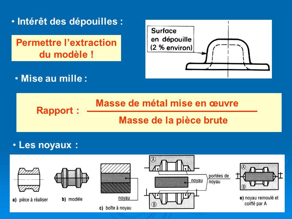 Intérêt des dépouilles : Permettre lextraction du modèle ! Mise au mille : Masse de la pièce brute Masse de métal mise en œuvre Rapport : Les noyaux :