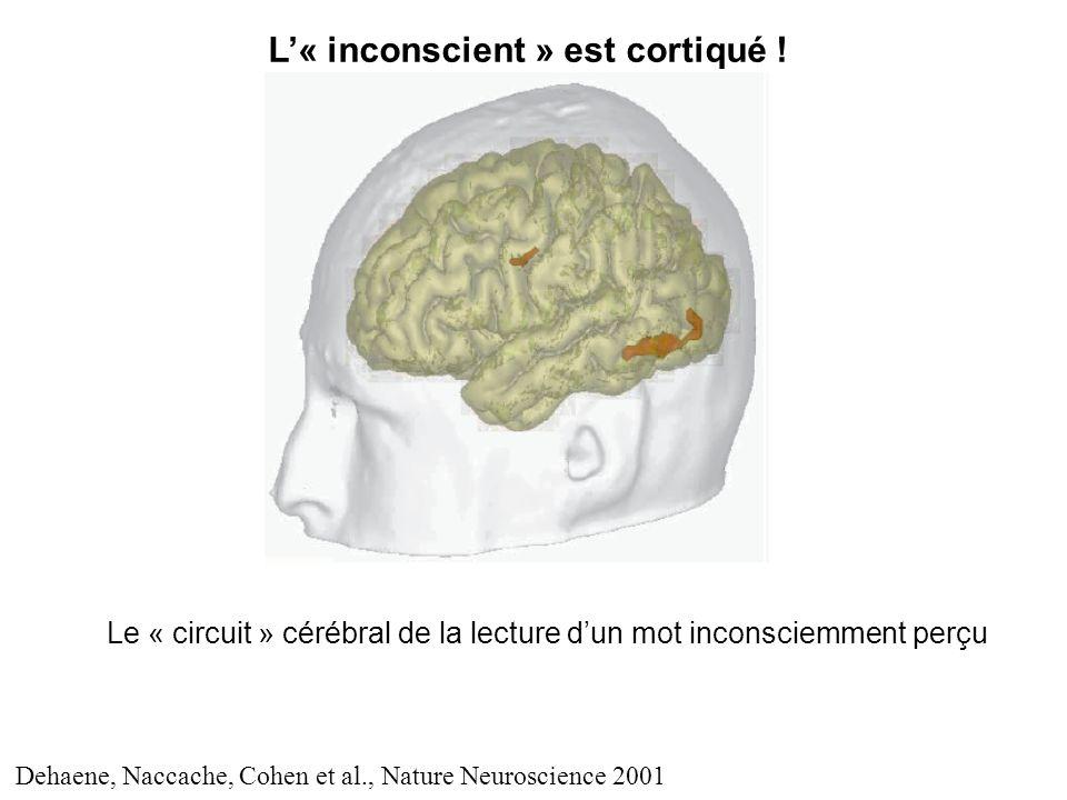 Le « circuit » cérébral de la lecture dun mot inconsciemment perçu Dehaene, Naccache, Cohen et al., Nature Neuroscience 2001 L« inconscient » est cort