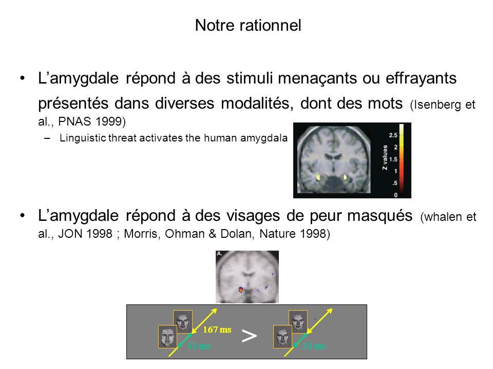 Notre rationnel Lamygdale répond à des stimuli menaçants ou effrayants présentés dans diverses modalités, dont des mots (Isenberg et al., PNAS 1999) –