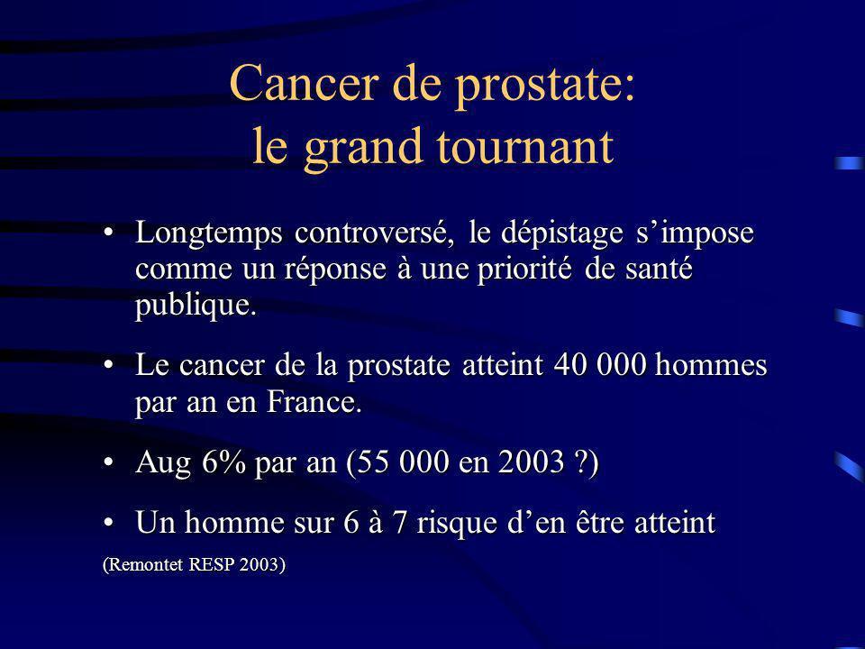 Cancer de prostate: le grand tournant Longtemps controversé, le dépistage simpose comme un réponse à une priorité de santé publique.Longtemps controve