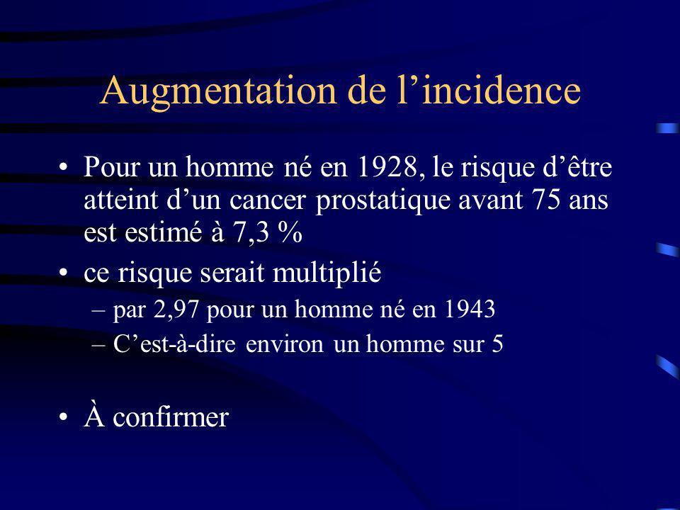 Augmentation de lincidence Pour un homme né en 1928, le risque dêtre atteint dun cancer prostatique avant 75 ans est estimé à 7,3 % ce risque serait m