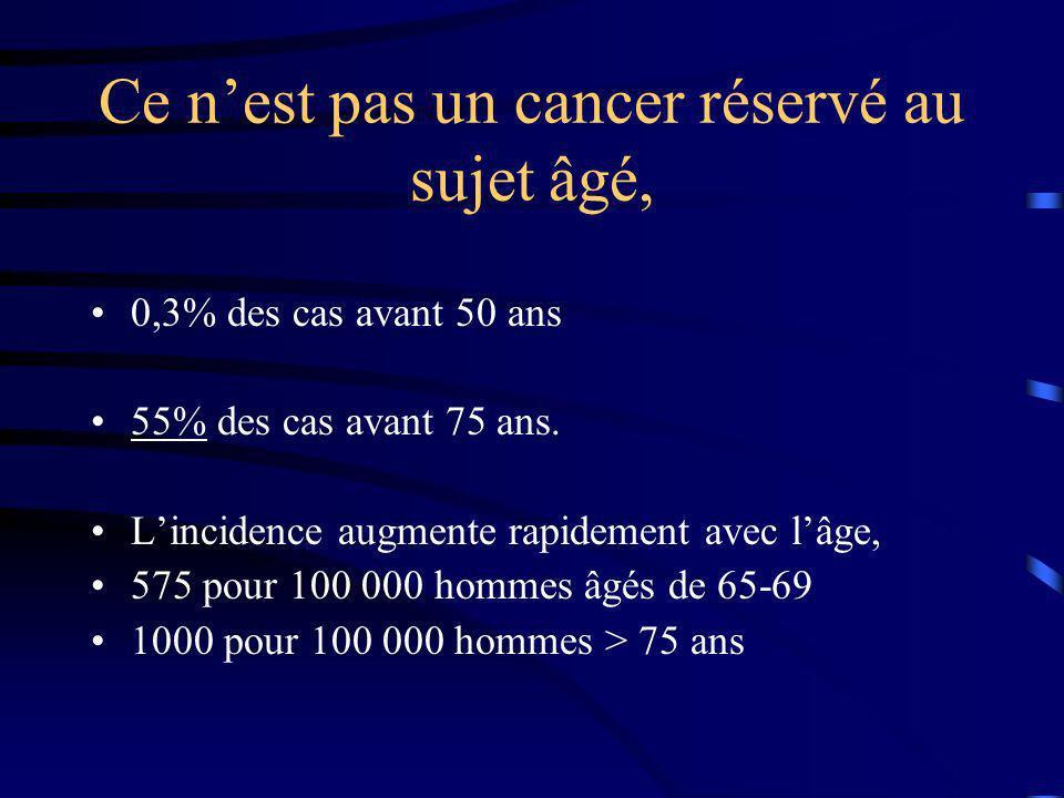 Ce nest pas un cancer réservé au sujet âgé, 0,3% des cas avant 50 ans 55% des cas avant 75 ans. Lincidence augmente rapidement avec lâge, 575 pour 100