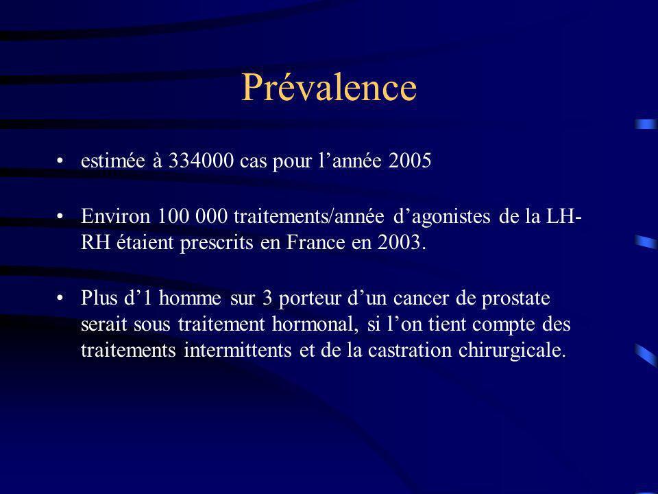 Prévalence estimée à 334000 cas pour lannée 2005 Environ 100 000 traitements/année dagonistes de la LH- RH étaient prescrits en France en 2003. Plus d
