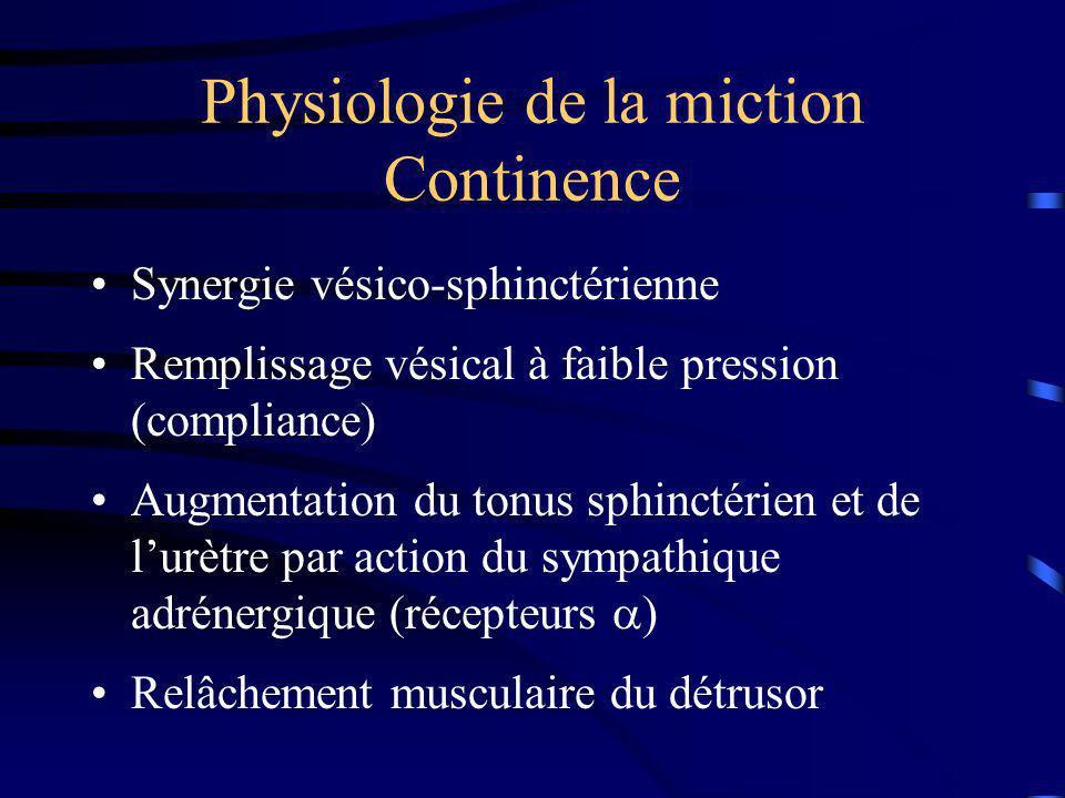 Physiologie de la miction Continence Synergie vésico-sphinctérienne Remplissage vésical à faible pression (compliance) Augmentation du tonus sphinctér
