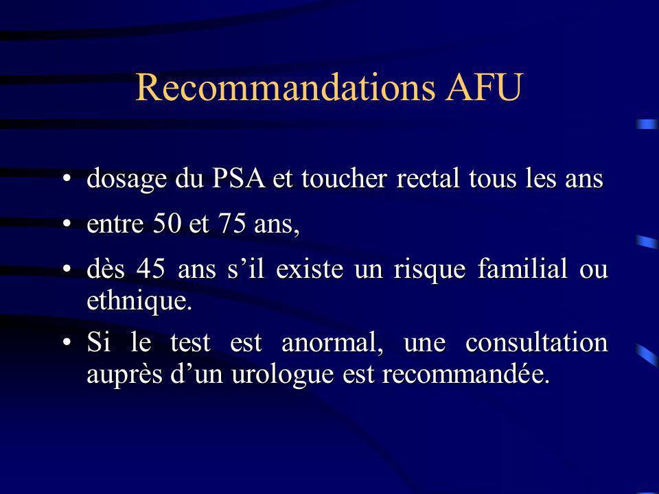 Recommandations AFU dosage du PSA et toucher rectal tous les ansdosage du PSA et toucher rectal tous les ans entre 50 et 75 ans,entre 50 et 75 ans, dè