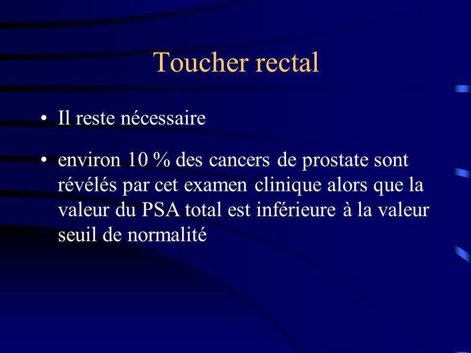 Toucher rectal Il reste nécessaire environ 10 % des cancers de prostate sont révélés par cet examen clinique alors que la valeur du PSA total est infé