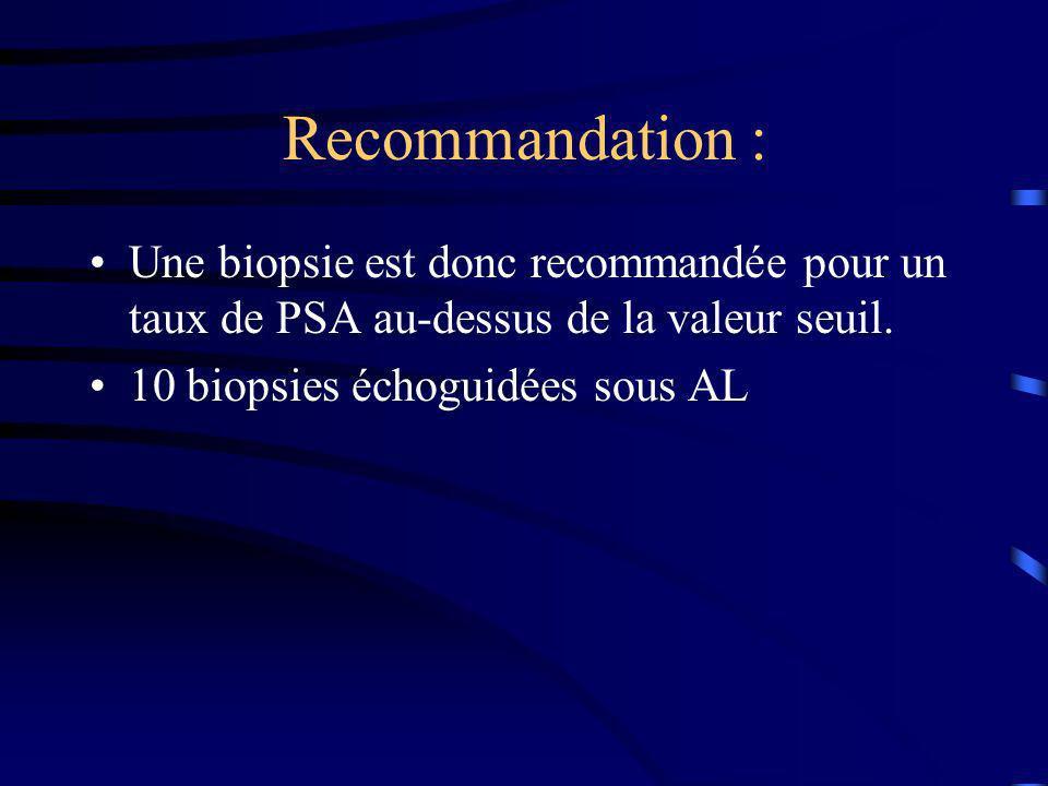 Recommandation : Une biopsie est donc recommandée pour un taux de PSA au-dessus de la valeur seuil. 10 biopsies échoguidées sous AL