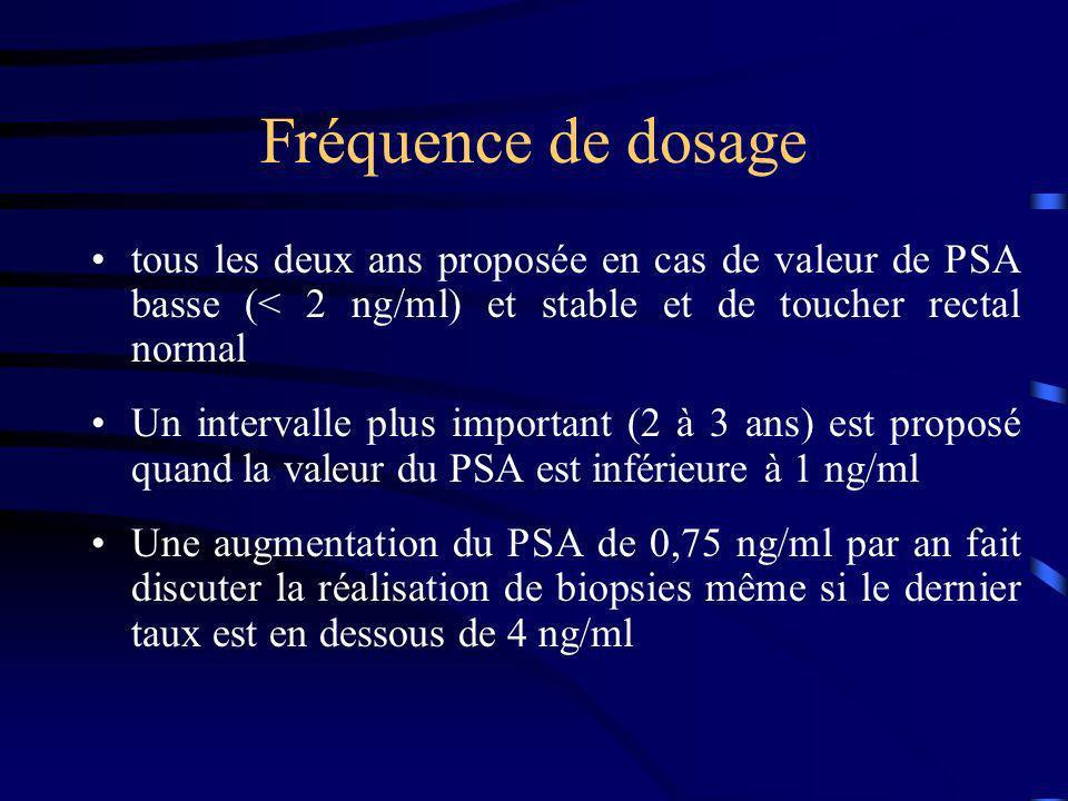 Fréquence de dosage tous les deux ans proposée en cas de valeur de PSA basse (< 2 ng/ml) et stable et de toucher rectal normal Un intervalle plus impo