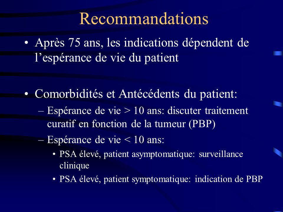 Recommandations Après 75 ans, les indications dépendent de lespérance de vie du patient Comorbidités et Antécédents du patient: –Espérance de vie > 10