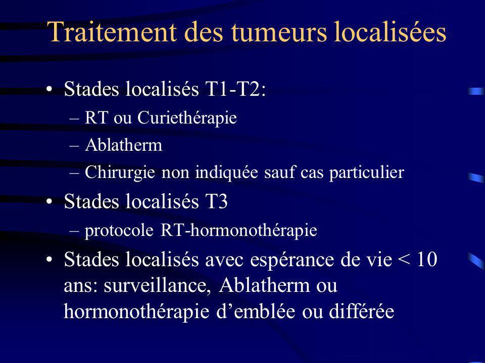 Traitement des tumeurs localisées Stades localisés T1-T2: –RT ou Curiethérapie –Ablatherm –Chirurgie non indiquée sauf cas particulier Stades localisé
