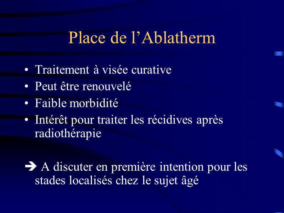 Place de lAblatherm Traitement à visée curative Peut être renouvelé Faible morbidité Intérêt pour traiter les récidives après radiothérapie A discuter